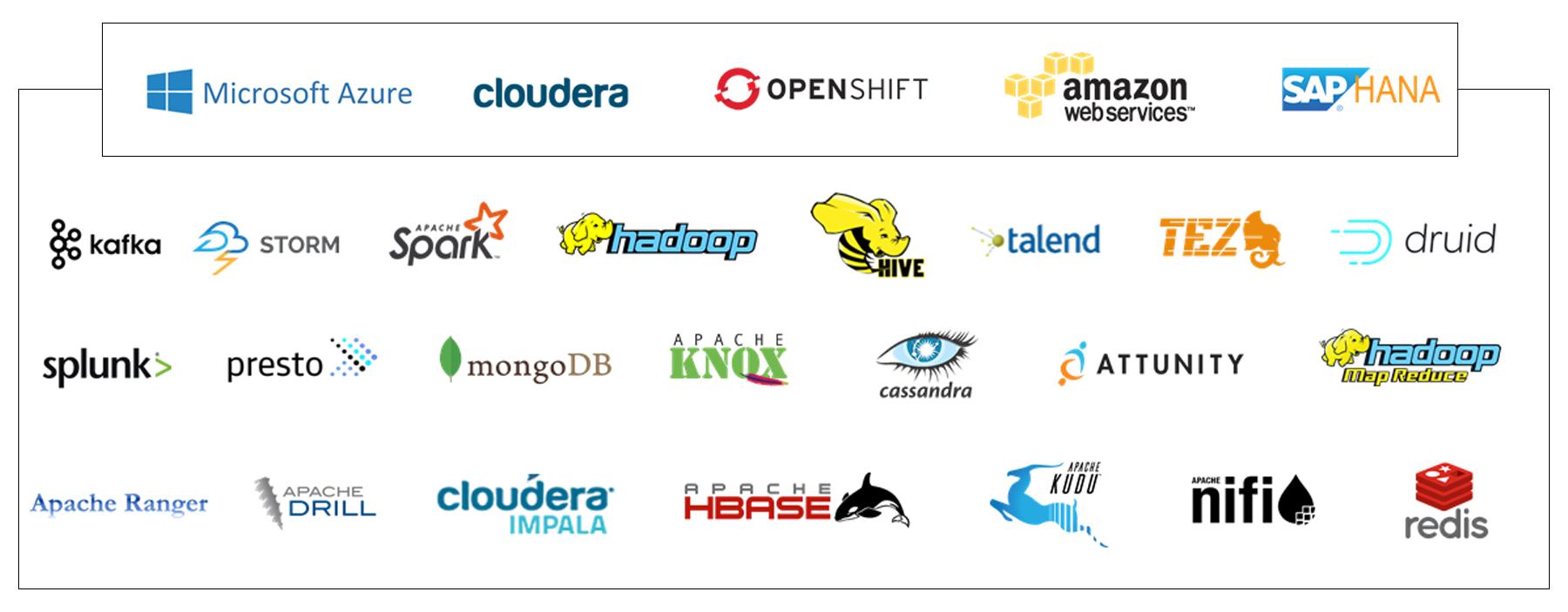 tools&platforms